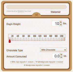 DogChocolateToxicityMeter